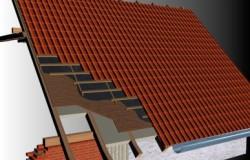 Выбор формы крыши