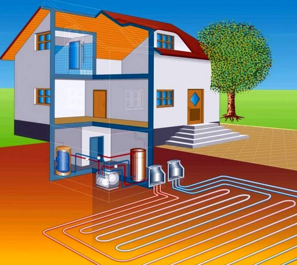 Можно ли организовать отопление без газа?